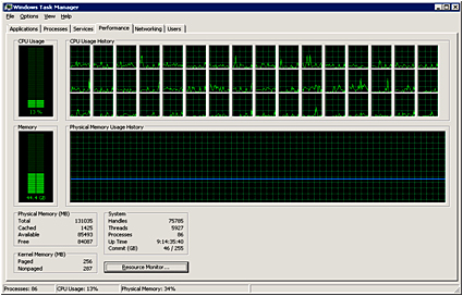CPUのスペック (タスクマネージャー画面)